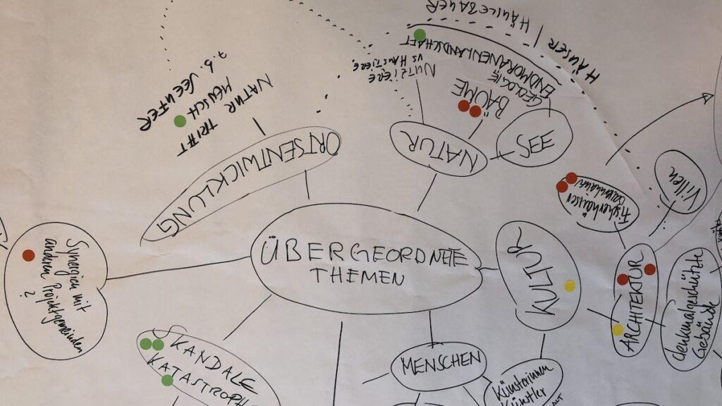 Ideensammlung für Kultainer in Schondorf